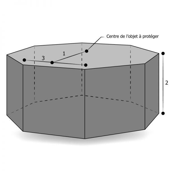 housse sur mesure forme octogonale