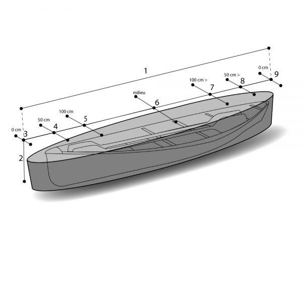 Housse sur mesure canoé kayak