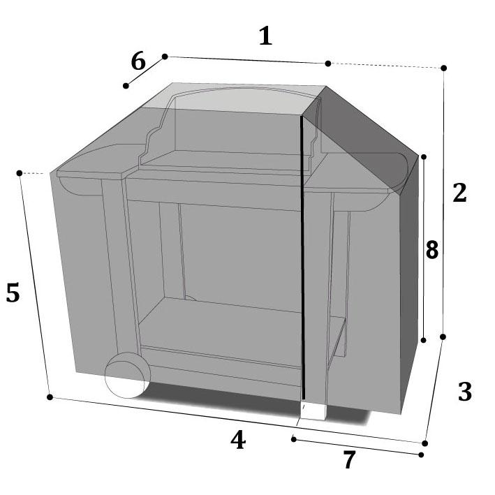 forme trapèze asymétrique